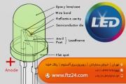 لامپ ال ای دی (led)